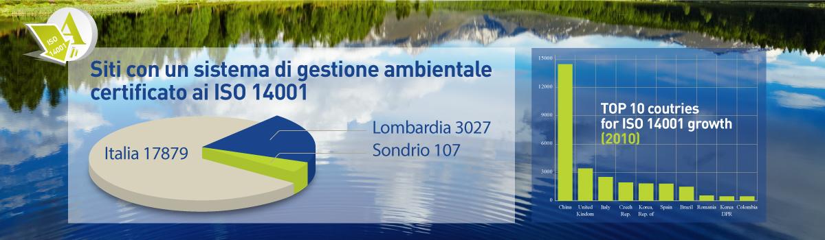 I trend della Certificazione Ambientale in Italia e in Europa