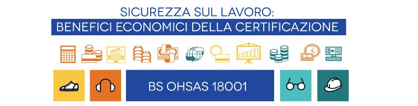 I benefici economici della Certificazione di Sicurezza OHSAS 18001